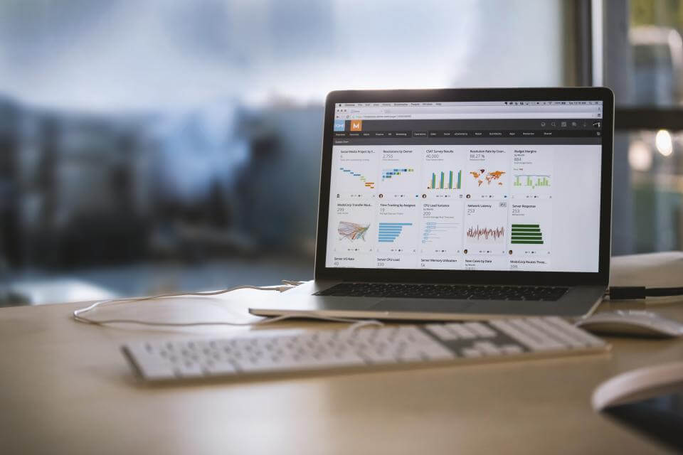 Digital marketing and its impact on business